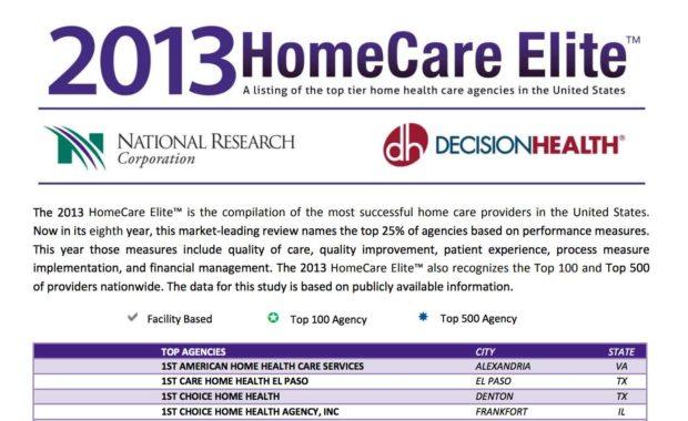 STAT Home Health Makes 2013 HomeCare Elite List